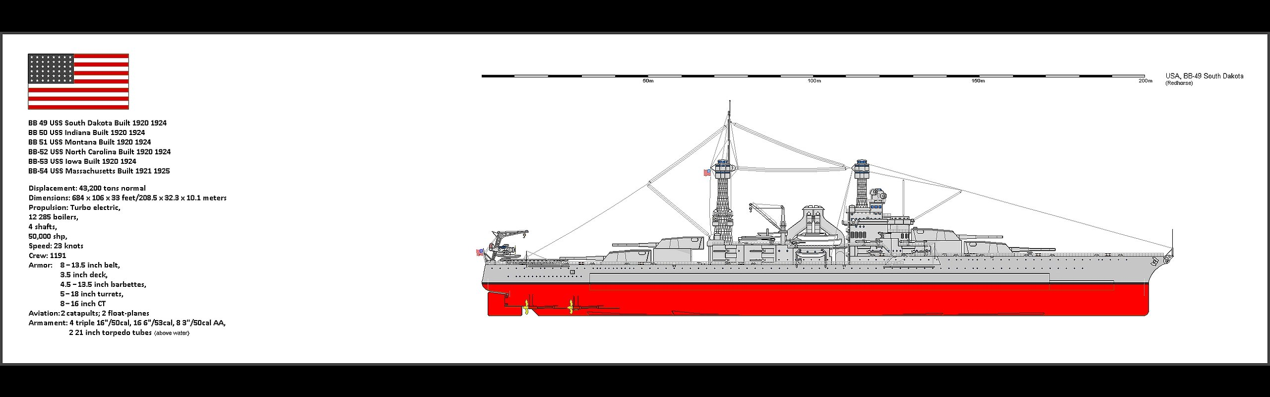 Free USS South Dakota (BB-57) high quality wallpaper ID:495704 for dual monitor 2560x800 PC