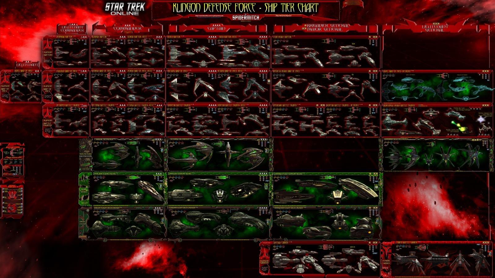 High Resolution Star Trek Video Game Hd 1600x900 Background Id276298 For Desktop