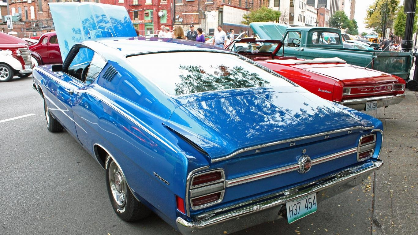 Free Download Ford Torino Wallpaper Id8465 Hd 1366x768 For