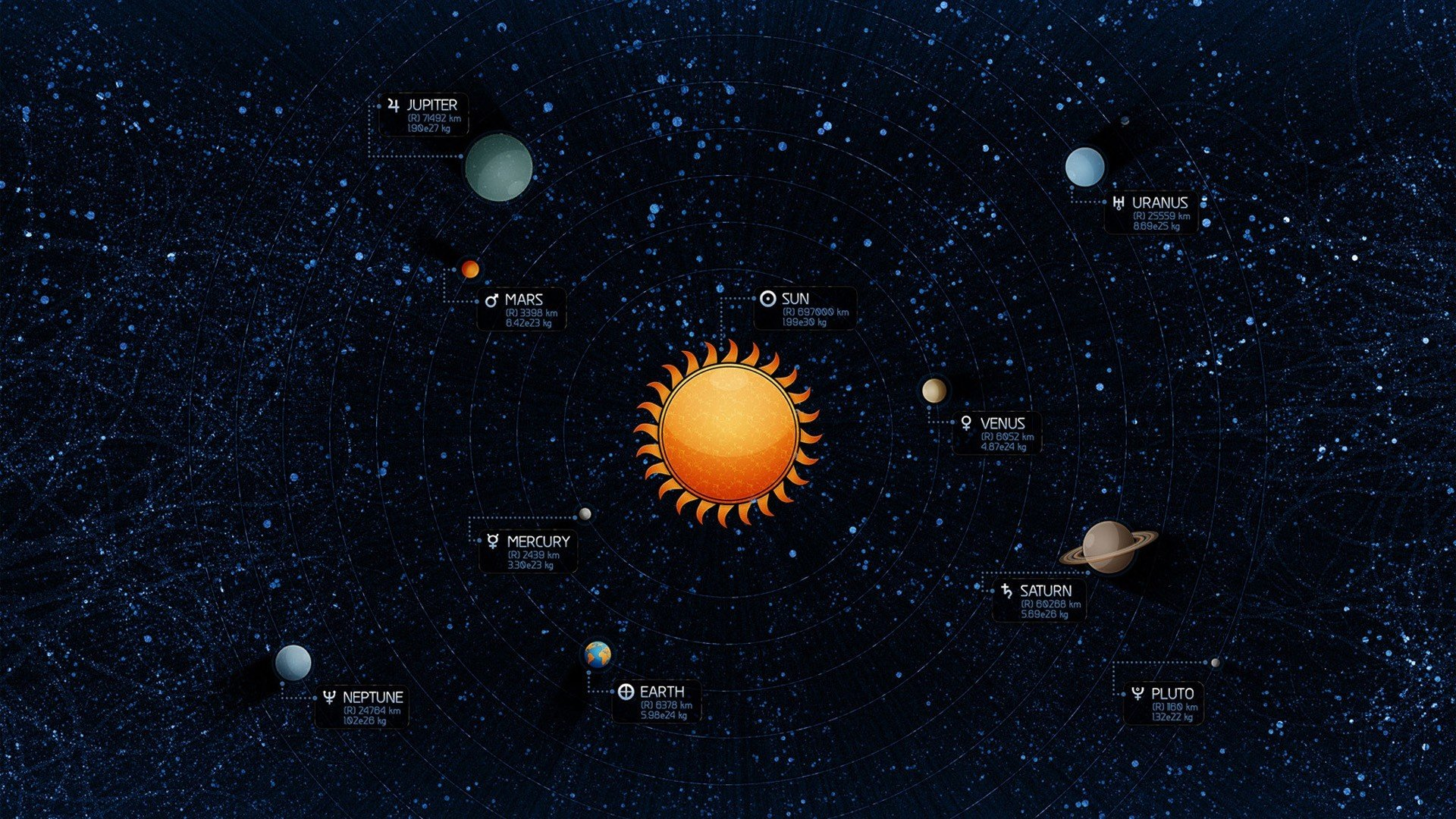 Free download Solar System background ID:32553 1080p for PC