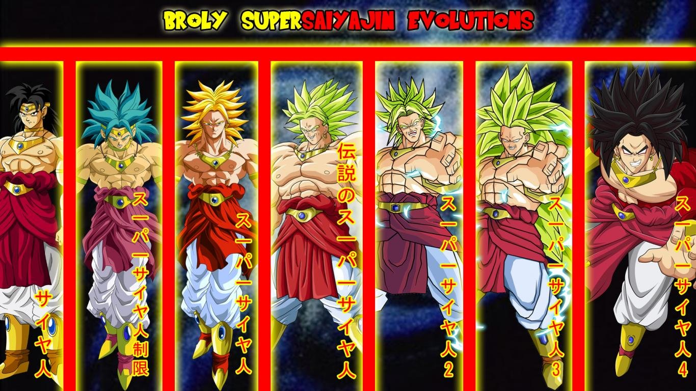 Download 1366x768 laptop Broly (Dragon Ball) computer wallpaper ID:462358 for free
