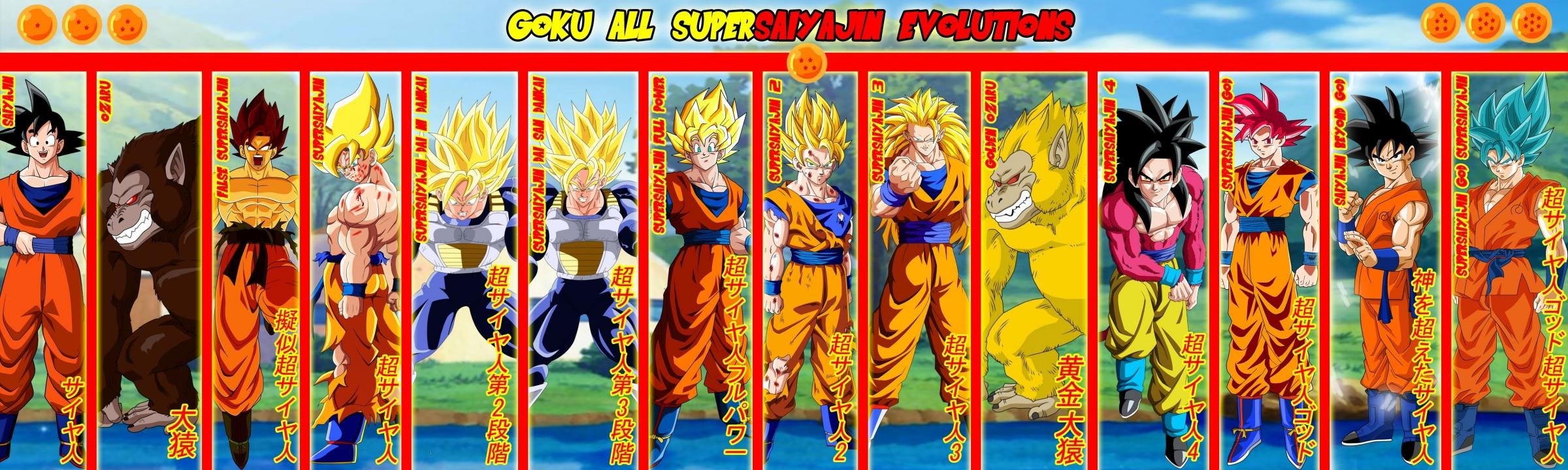 Download dual screen 2400x720 Goku computer background ID:462107 for free